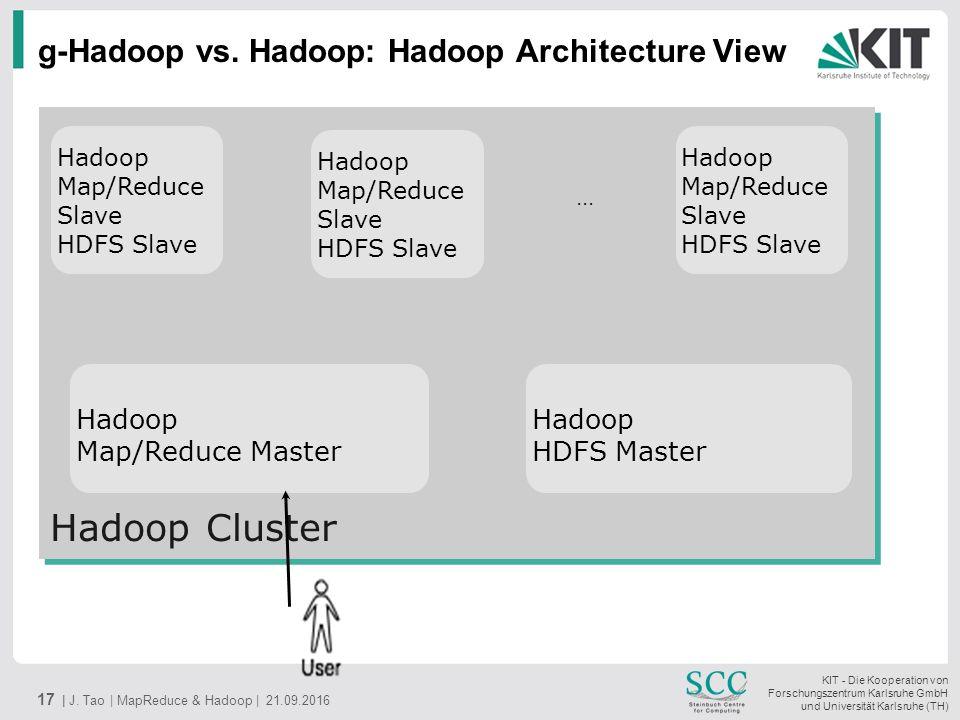 KIT - Die Kooperation von Forschungszentrum Karlsruhe GmbH und Universität Karlsruhe (TH) g-Hadoop vs.