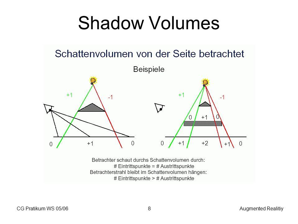 CG Pratikum WS 05/06Augmented Realitiy9 Shadow Volumes