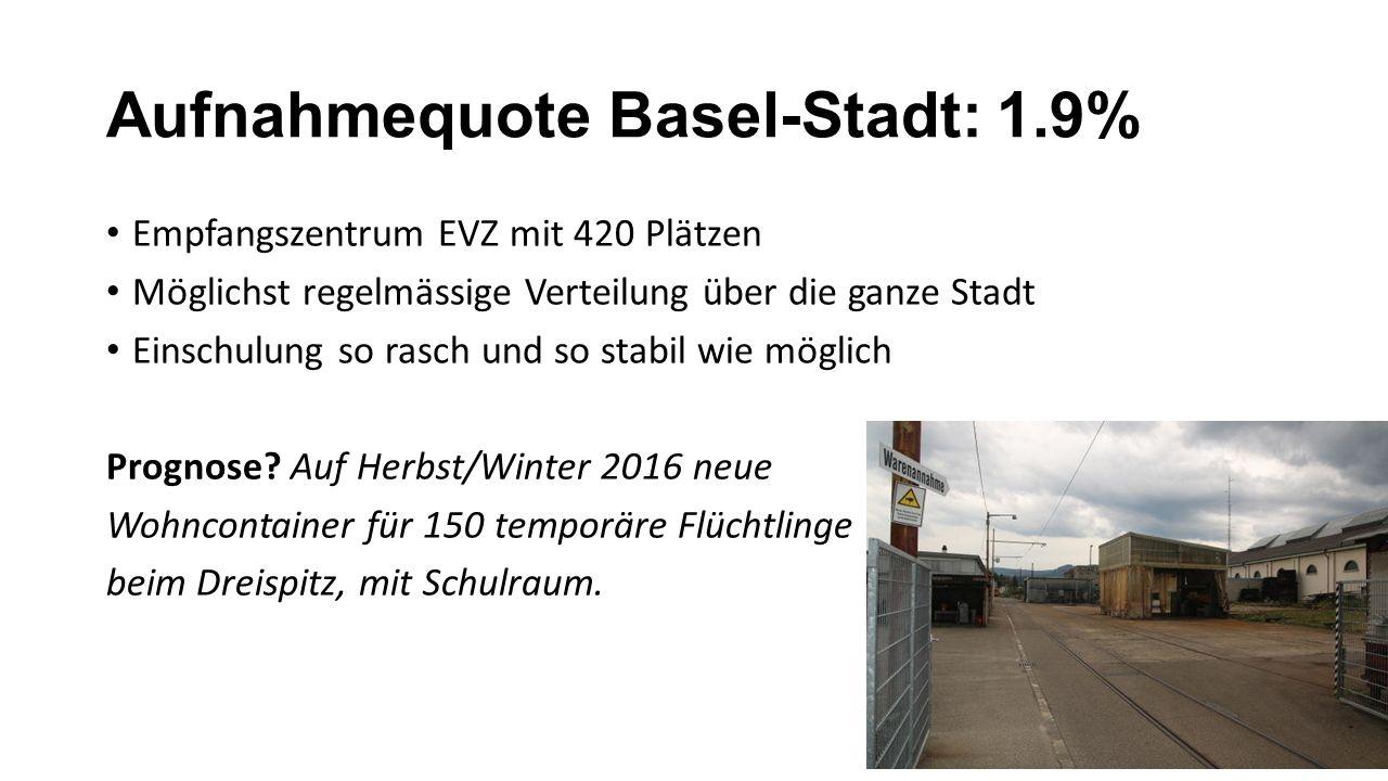 Aufnahmequote Basel-Stadt: 1.9% Empfangszentrum EVZ mit 420 Plätzen Möglichst regelmässige Verteilung über die ganze Stadt Einschulung so rasch und so stabil wie möglich Prognose.