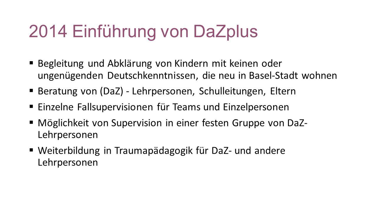 2014 Einführung von DaZplus  Begleitung und Abklärung von Kindern mit keinen oder ungenügenden Deutschkenntnissen, die neu in Basel-Stadt wohnen  Beratung von (DaZ) - Lehrpersonen, Schulleitungen, Eltern  Einzelne Fallsupervisionen für Teams und Einzelpersonen  Möglichkeit von Supervision in einer festen Gruppe von DaZ- Lehrpersonen  Weiterbildung in Traumapädagogik für DaZ- und andere Lehrpersonen