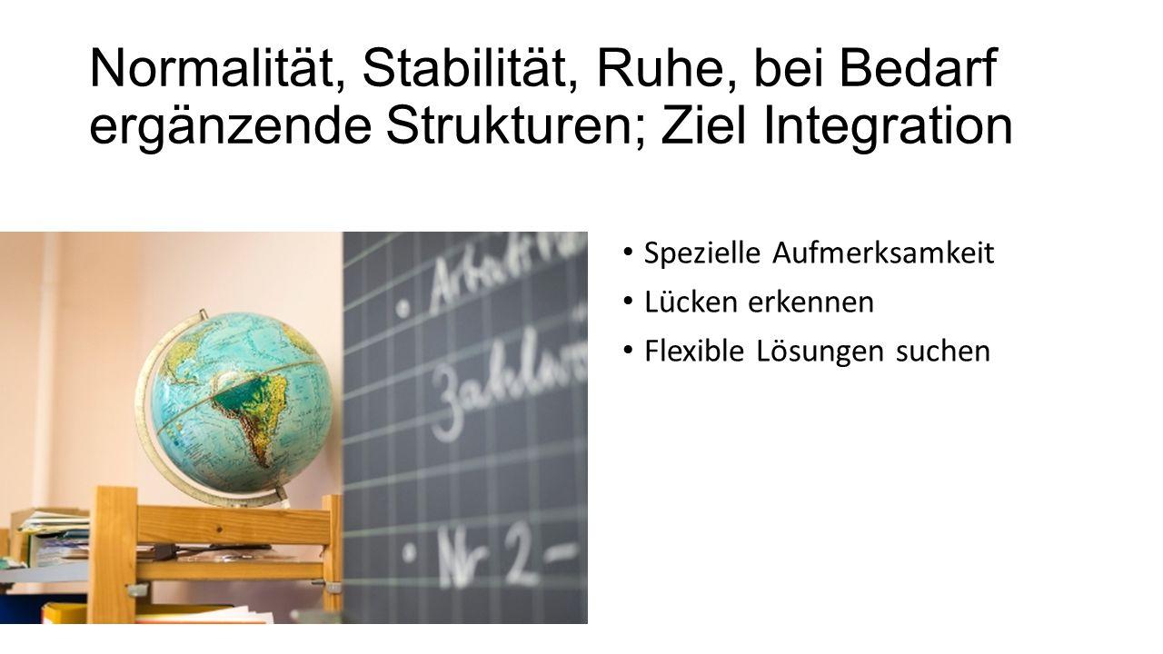 In den Schulhäusern von Basel-Stadt: Deutschkurse für Eltern 2.5 Lektionen pro Woche Fr.