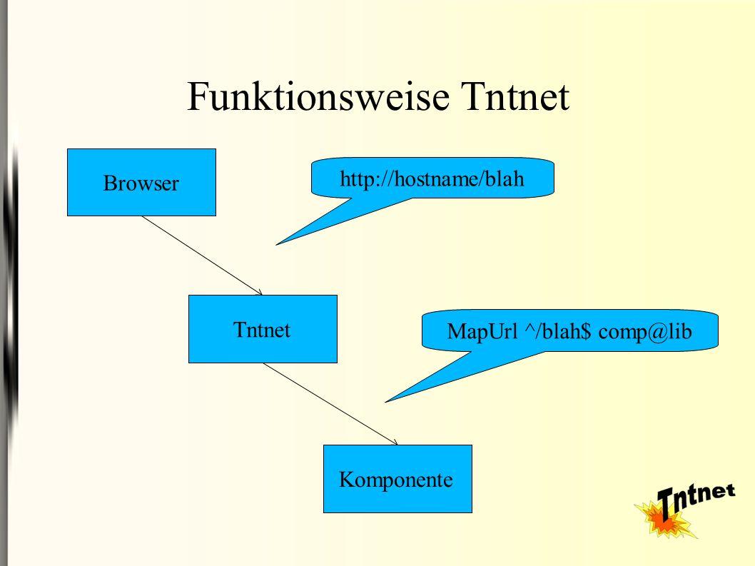 Funktionsweise Tntnet Browser Tntnet Komponente MapUrl ^/blah$ comp@lib http://hostname/blah