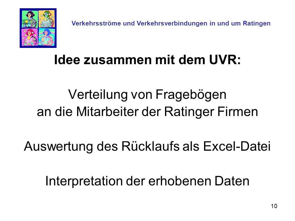 10 Idee zusammen mit dem UVR: Verteilung von Fragebögen an die Mitarbeiter der Ratinger Firmen Auswertung des Rücklaufs als Excel-Datei Interpretation