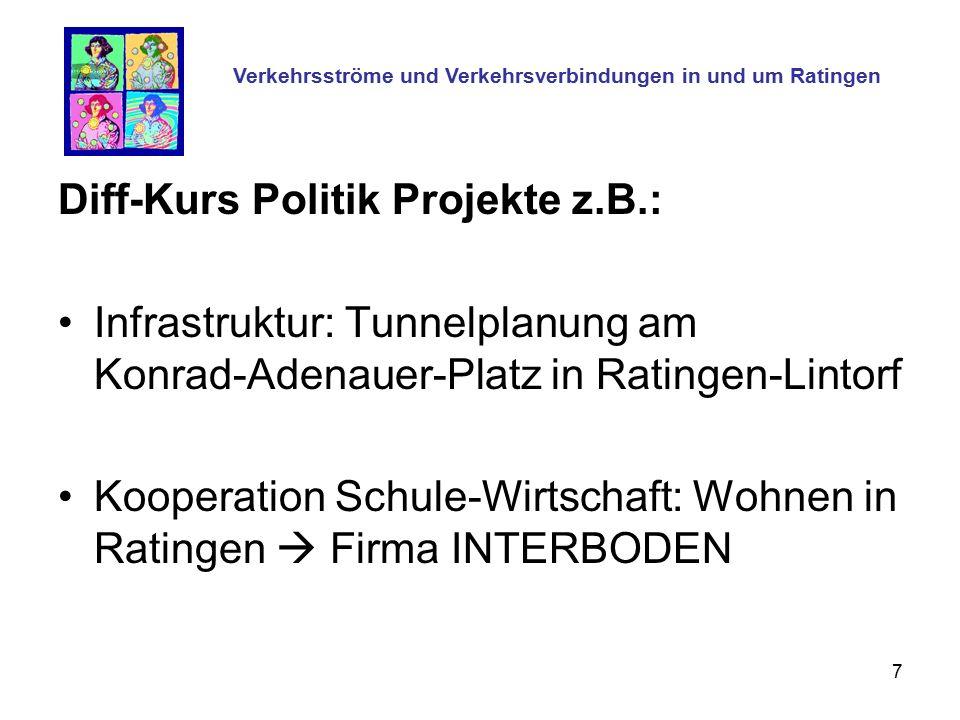 7 Diff-Kurs Politik Projekte z.B.: Infrastruktur: Tunnelplanung am Konrad-Adenauer-Platz in Ratingen-Lintorf Kooperation Schule-Wirtschaft: Wohnen in