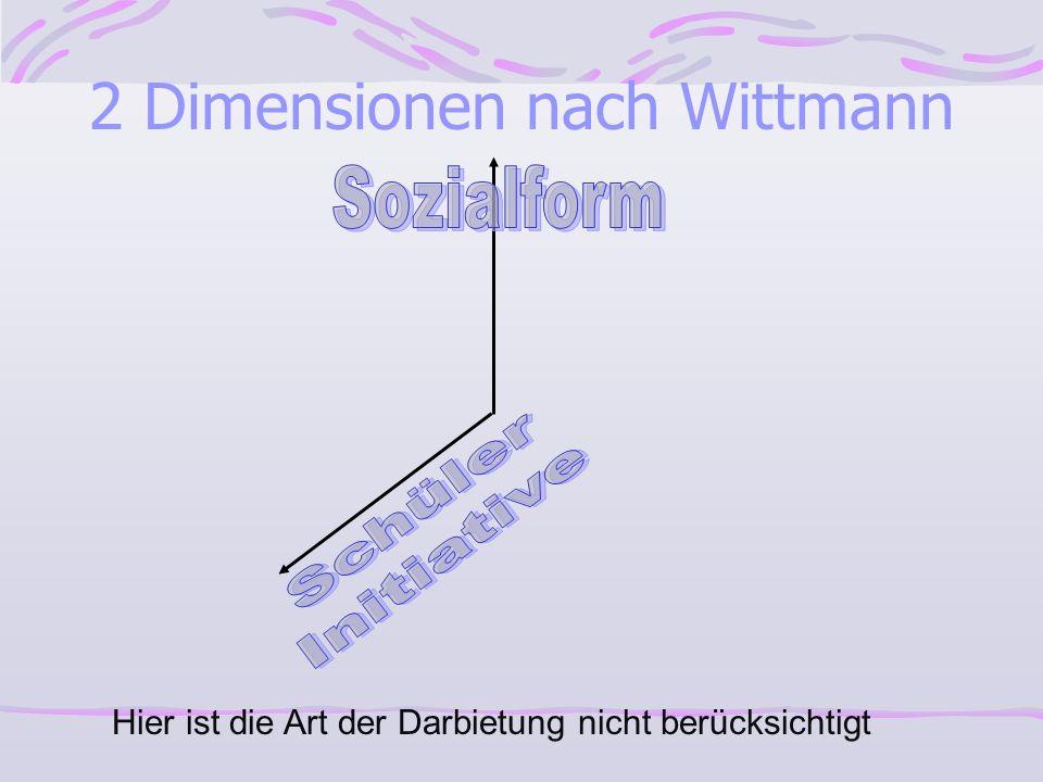 2 Dimensionen nach Wittmann Hier ist die Art der Darbietung nicht berücksichtigt