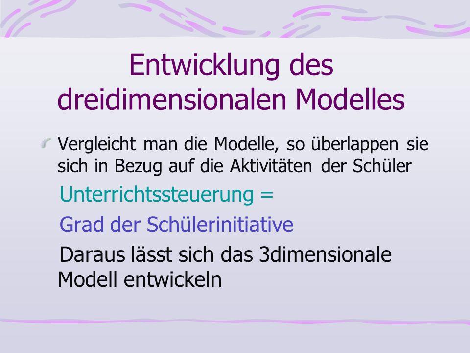 Entwicklung des dreidimensionalen Modelles Vergleicht man die Modelle, so überlappen sie sich in Bezug auf die Aktivitäten der Schüler Unterrichtssteu