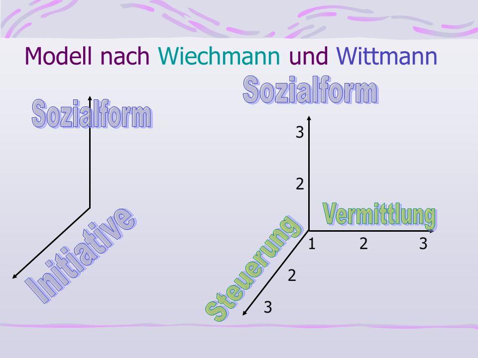 Modell nach Wiechmann und Wittmann 123 2 2 3 3