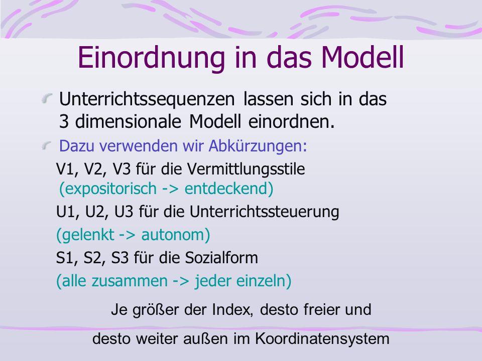 Einordnung in das Modell Unterrichtssequenzen lassen sich in das 3 dimensionale Modell einordnen. Dazu verwenden wir Abkürzungen: V1, V2, V3 für die V