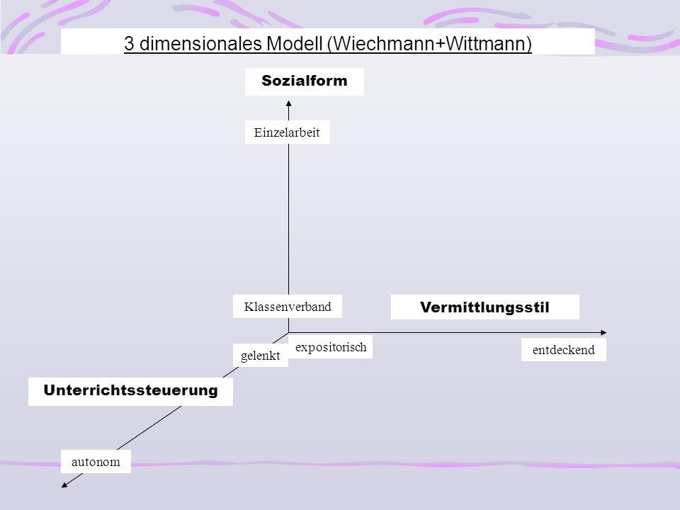 Unterrichtssteuerung gelenkt autonom Vermittlungsstil expositorisch entdeckend Sozialform Klassenverband Einzelarbeit 3 dimensionales Modell (Wiechman