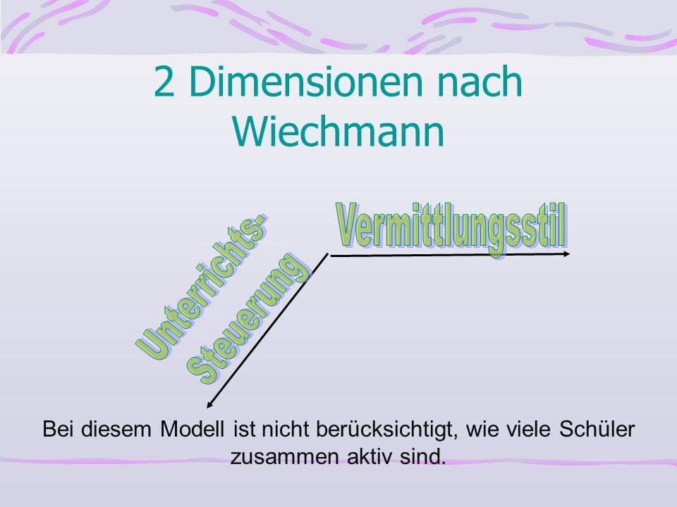 2 Dimensionen nach Wiechmann Bei diesem Modell ist nicht berücksichtigt, wie viele Schüler zusammen aktiv sind.