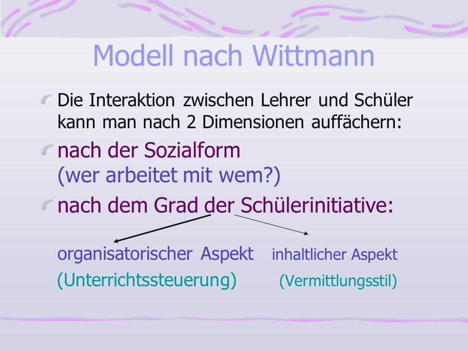 Modell nach Wittmann Die Interaktion zwischen Lehrer und Schüler kann man nach 2 Dimensionen auffächern: nach der Sozialform (wer arbeitet mit wem?) n
