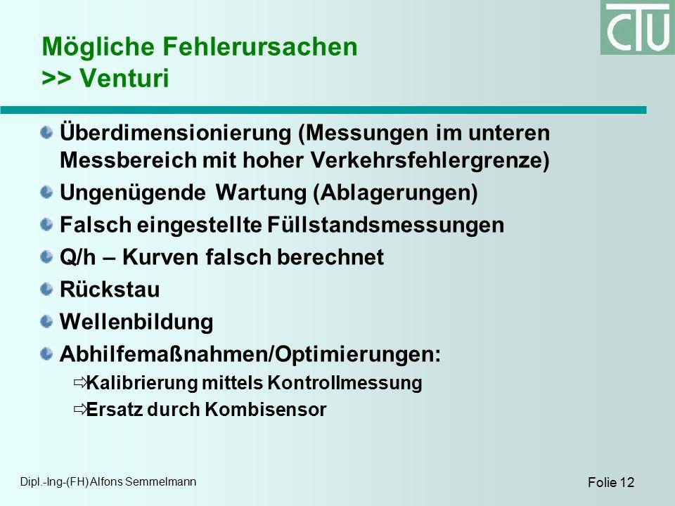 Dipl.-Ing-(FH) Alfons Semmelmann Folie 12 Mögliche Fehlerursachen >> Venturi Überdimensionierung (Messungen im unteren Messbereich mit hoher Verkehrsfehlergrenze) Ungenügende Wartung (Ablagerungen) Falsch eingestellte Füllstandsmessungen Q/h – Kurven falsch berechnet Rückstau Wellenbildung Abhilfemaßnahmen/Optimierungen:  Kalibrierung mittels Kontrollmessung  Ersatz durch Kombisensor