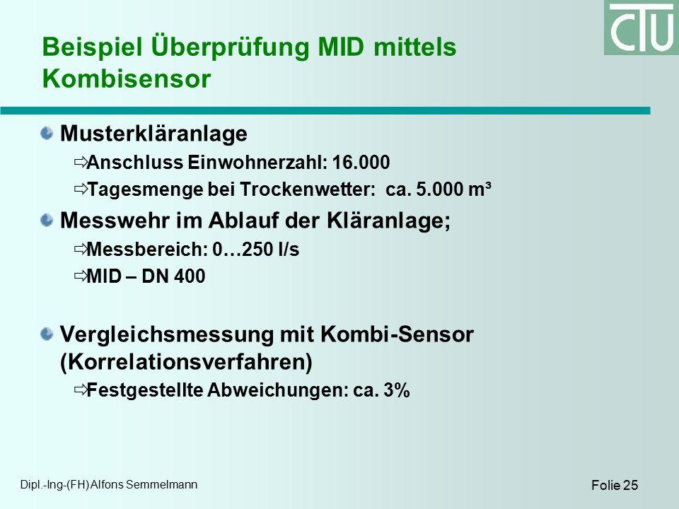 Dipl.-Ing-(FH) Alfons Semmelmann Folie 25 Beispiel Überprüfung MID mittels Kombisensor Musterkläranlage  Anschluss Einwohnerzahl: 16.000  Tagesmenge bei Trockenwetter: ca.