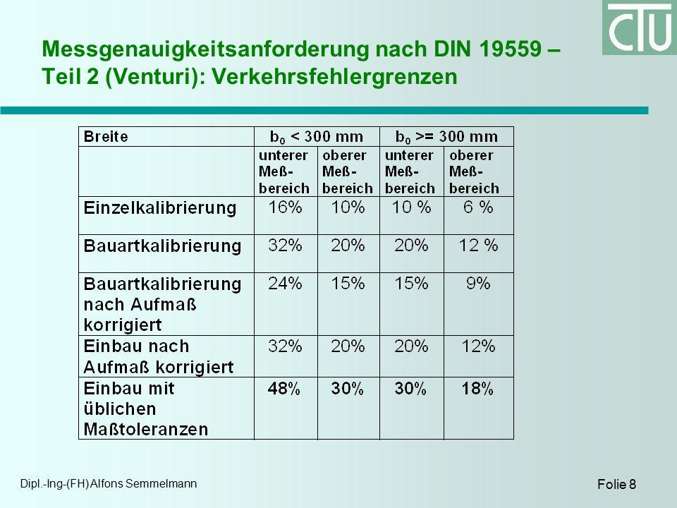 Dipl.-Ing-(FH) Alfons Semmelmann Folie 8 Messgenauigkeitsanforderung nach DIN 19559 – Teil 2 (Venturi): Verkehrsfehlergrenzen