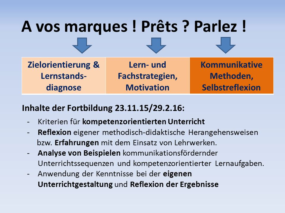 A vos marques ! Prêts Parlez ! Fortbildung Französisch 23.11.15/29.2.16 C = D x V x F > R