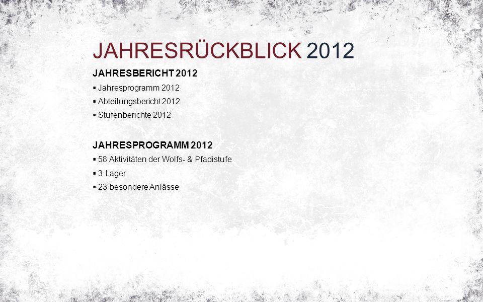 JAHRESRÜCKBLICK 2012 JAHRESBERICHT 2012  Jahresprogramm 2012  Abteilungsbericht 2012  Stufenberichte 2012 JAHRESPROGRAMM 2012  58 Aktivitäten der Wolfs- & Pfadistufe  3 Lager  23 besondere Anlässe