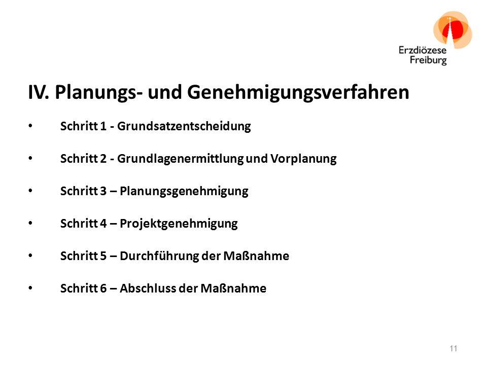 IV. Planungs- und Genehmigungsverfahren Schritt 1 - Grundsatzentscheidung Schritt 2 - Grundlagenermittlung und Vorplanung Schritt 3 – Planungsgenehmig