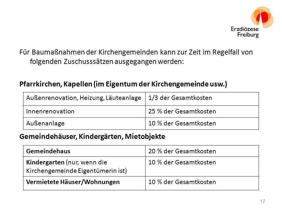 Für Baumaßnahmen der Kirchengemeinden kann zur Zeit im Regelfall von folgenden Zuschusssätzen ausgegangen werden: Pfarrkirchen, Kapellen (im Eigentum