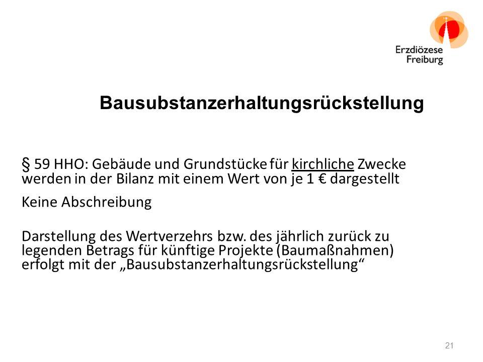 Bausubstanzerhaltungsrückstellung § 59 HHO: Gebäude und Grundstücke für kirchliche Zwecke werden in der Bilanz mit einem Wert von je 1 € dargestellt K