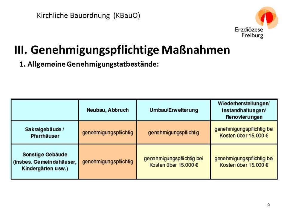Kirchliche Bauordnung (KBauO) III. Genehmigungspflichtige Maßnahmen 1. Allgemeine Genehmigungstatbestände: 9