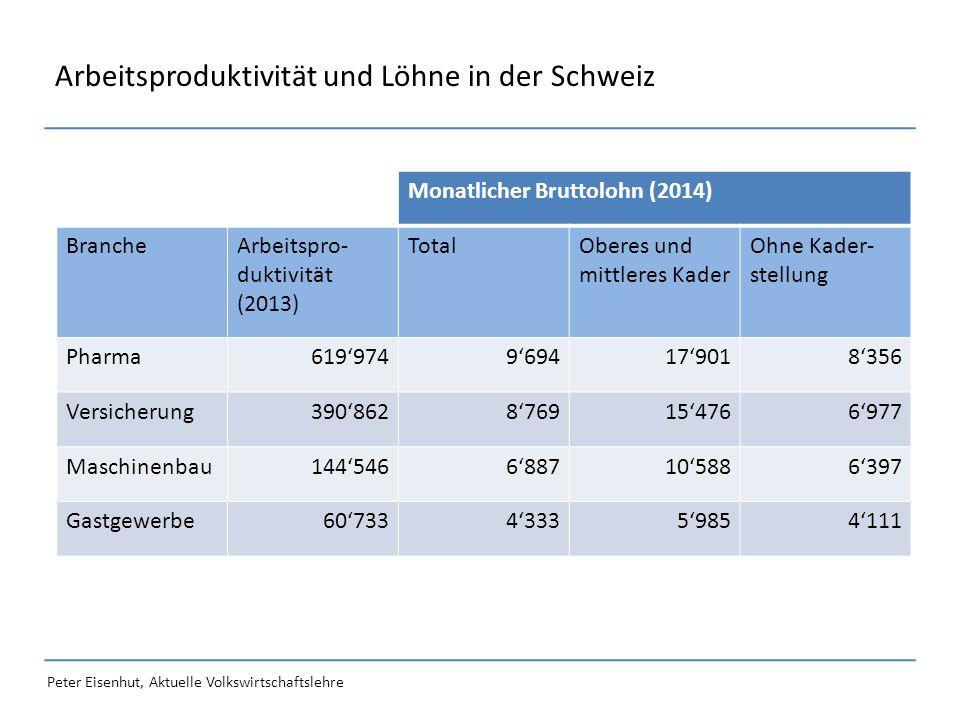 Peter Eisenhut, Aktuelle Volkswirtschaftslehre Arbeitsproduktivität und Löhne in der Schweiz Monatlicher Bruttolohn (2014) BrancheArbeitspro- duktivit
