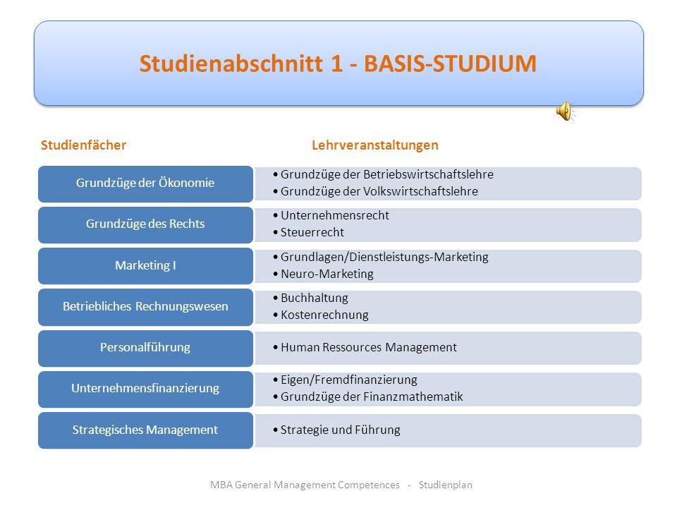 Der Studienplan - Ihr Weg zum erfolgreichen Abschluss ● Das Aufbau-Studium gliedert sich in 4 Studien-Fächer ► Betriebspsychologie6 ECTS ► Unternehmen