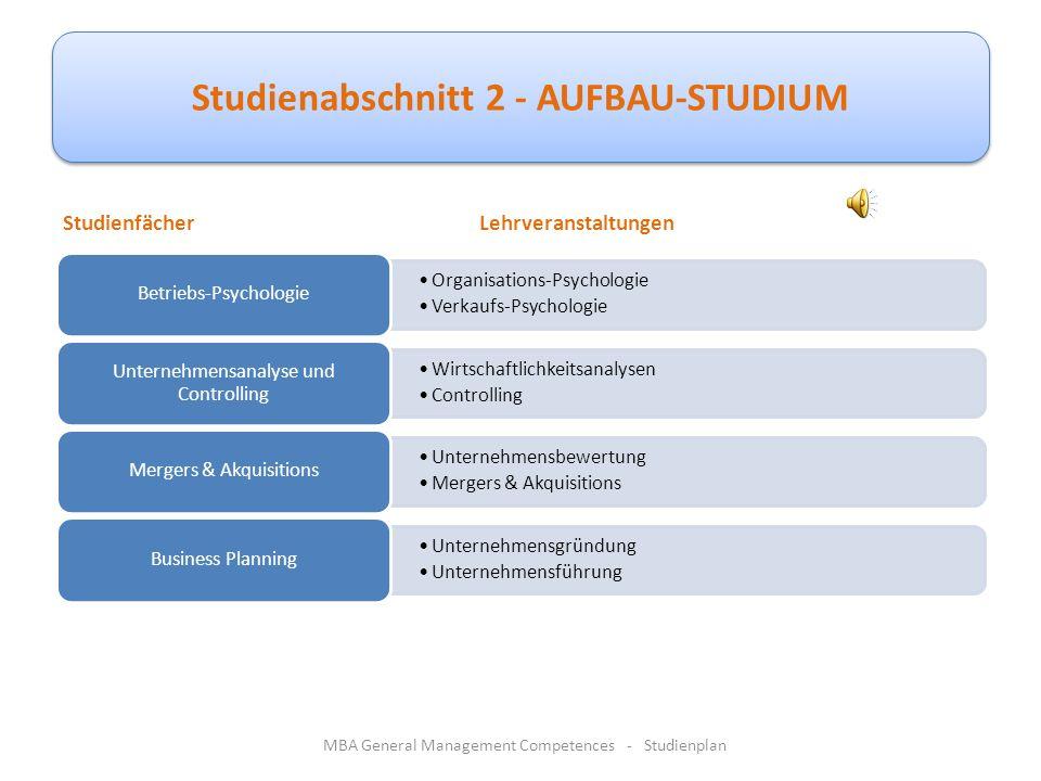 StudienfächerLehrveranstaltungen MBA General Management Competences - Studienplan Studienabschnitt 1 - BASIS-STUDIUM Grundzüge der Betriebswirtschafts