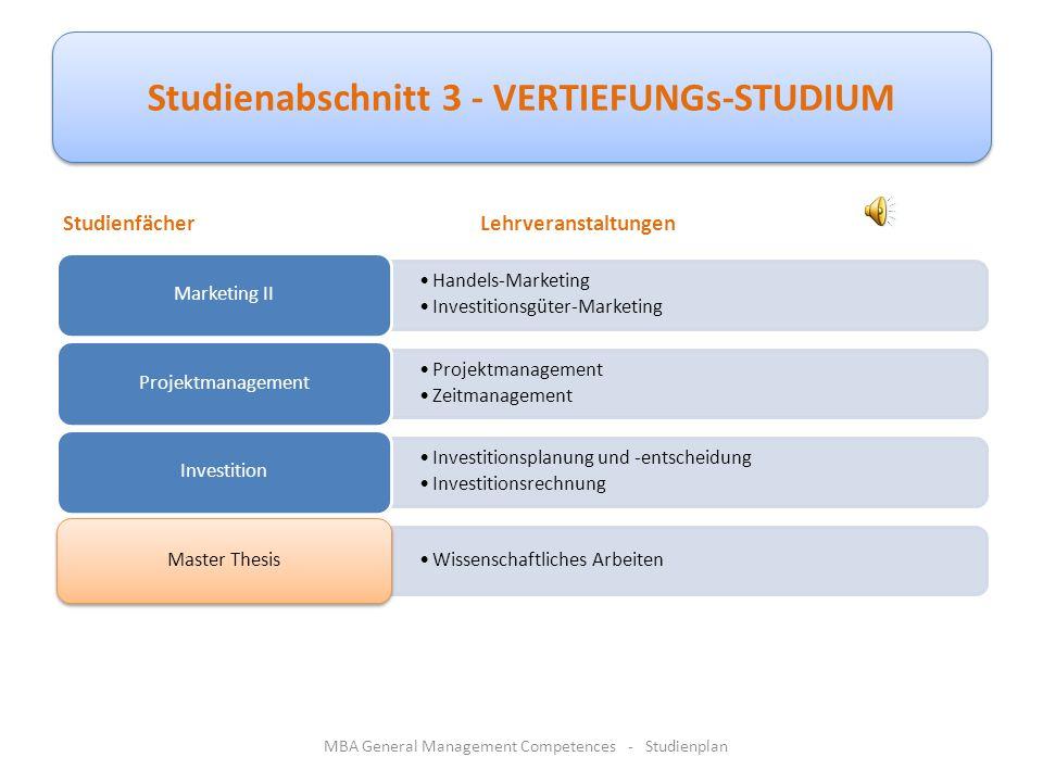 StudienfächerLehrveranstaltungen MBA General Management Competences - Studienplan Studienabschnitt 2 - AUFBAU-STUDIUM Organisations-Psychologie Verkau