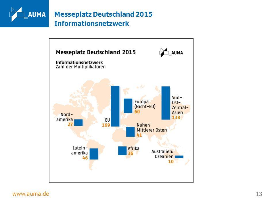 www.auma.de 13 Messeplatz Deutschland 2015 Informationsnetzwerk