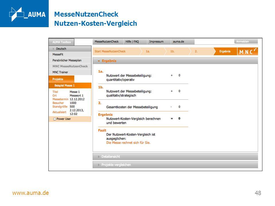 www.auma.de 48 MesseNutzenCheck Nutzen-Kosten-Vergleich