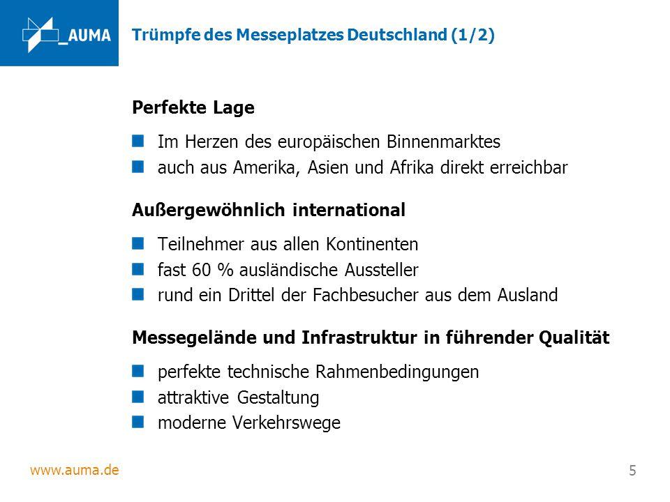 www.auma.de 5 Trümpfe des Messeplatzes Deutschland (1/2) Perfekte Lage Im Herzen des europäischen Binnenmarktes auch aus Amerika, Asien und Afrika direkt erreichbar Außergewöhnlich international Teilnehmer aus allen Kontinenten fast 60 % ausländische Aussteller rund ein Drittel der Fachbesucher aus dem Ausland Messegelände und Infrastruktur in führender Qualität perfekte technische Rahmenbedingungen attraktive Gestaltung moderne Verkehrswege