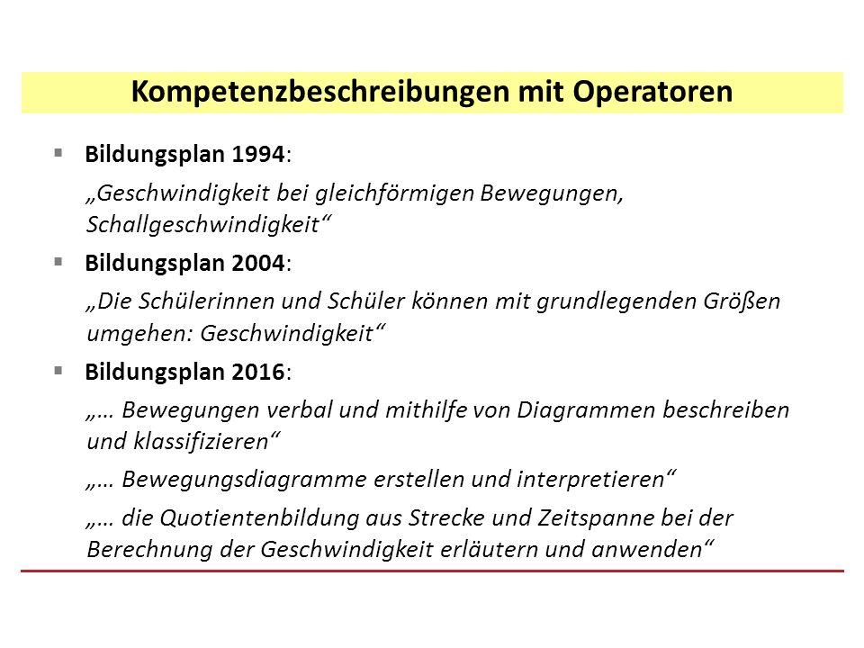 """Kompetenzbeschreibungen mit Operatoren  Bildungsplan 1994: """"Geschwindigkeit bei gleichförmigen Bewegungen, Schallgeschwindigkeit""""  Bildungsplan 2004"""