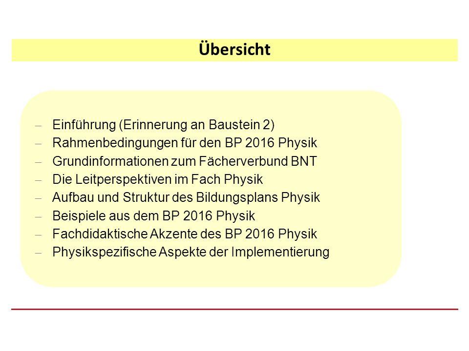  Einführung (Erinnerung an Baustein 2)  Rahmenbedingungen für den BP 2016 Physik  Grundinformationen zum Fächerverbund BNT  Die Leitperspektiven i