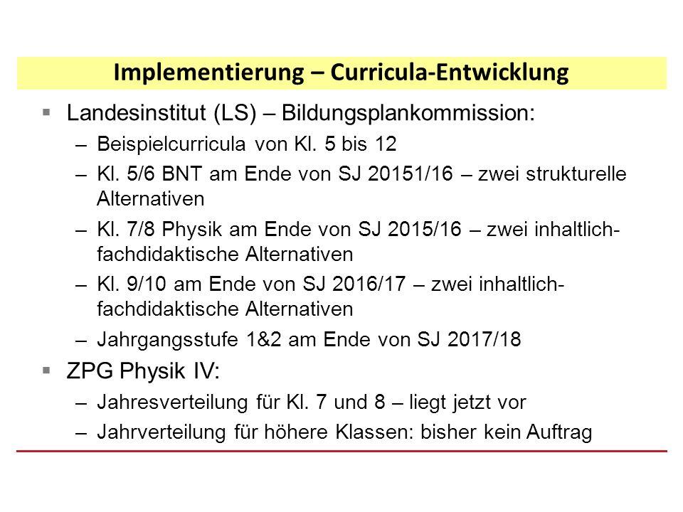  Landesinstitut (LS) – Bildungsplankommission: –Beispielcurricula von Kl. 5 bis 12 –Kl. 5/6 BNT am Ende von SJ 20151/16 – zwei strukturelle Alternati