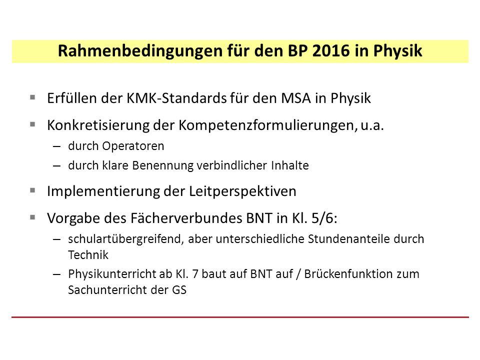 Rahmenbedingungen für den BP 2016 in Physik  Erfüllen der KMK-Standards für den MSA in Physik  Konkretisierung der Kompetenzformulierungen, u.a. – d
