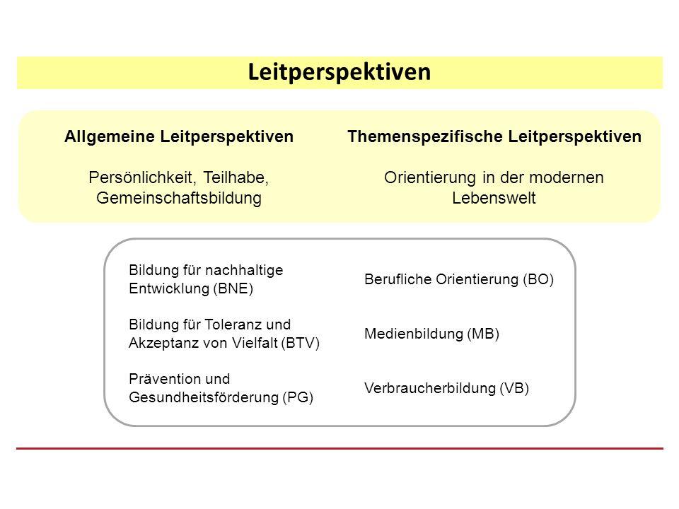 Leitperspektiven Bildung für nachhaltige Entwicklung (BNE) Bildung für Toleranz und Akzeptanz von Vielfalt (BTV) Prävention und Gesundheitsförderung (