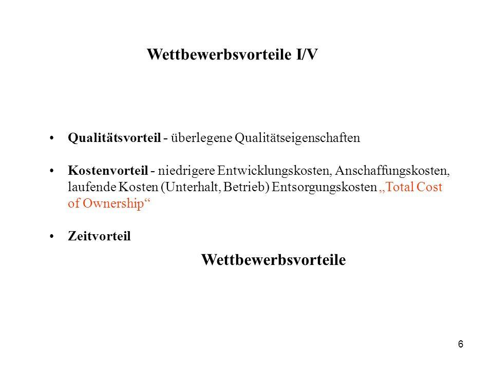 """Wettbewerbsvorteile Qualitätsvorteil - überlegene Qualitätseigenschaften Kostenvorteil - niedrigere Entwicklungskosten, Anschaffungskosten, laufende Kosten (Unterhalt, Betrieb) Entsorgungskosten """"Total Cost of Ownership Zeitvorteil 6 Wettbewerbsvorteile I/V"""