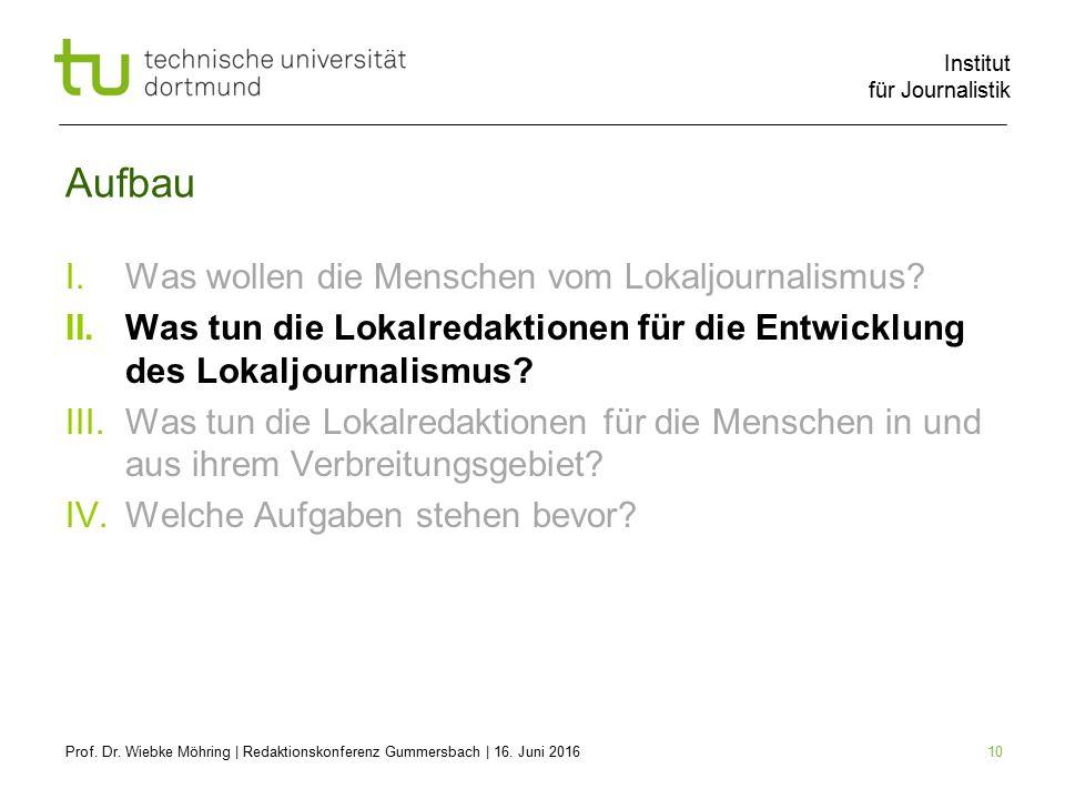 Institut für Journalistik 10 Aufbau I.Was wollen die Menschen vom Lokaljournalismus.
