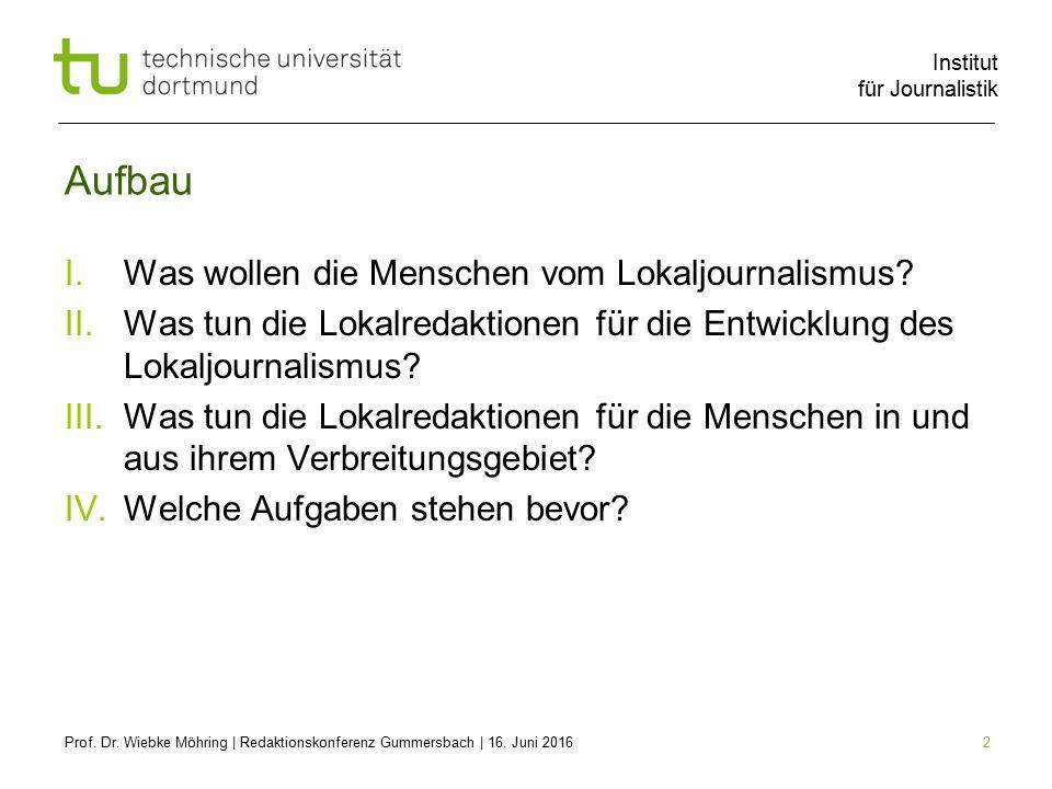 Institut für Journalistik 3 Aufbau I.Was wollen die Menschen vom Lokaljournalismus.