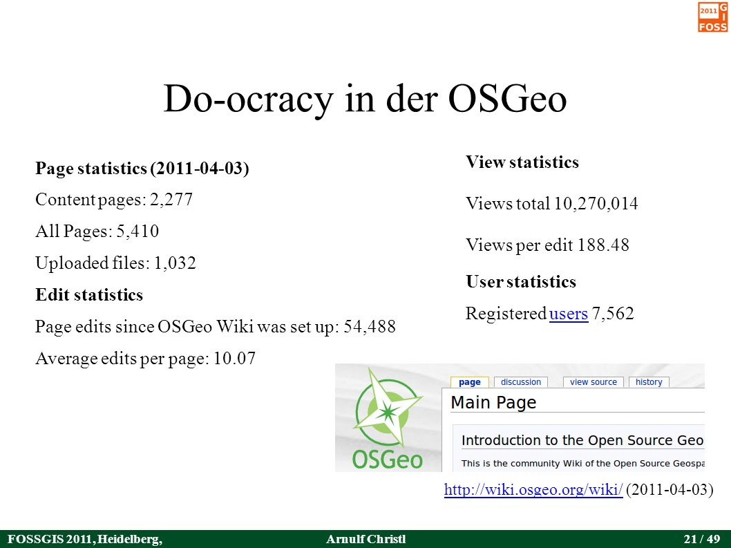 FOSSGIS 2011, Heidelberg, Germany Arnulf Christl21 / 49 Do-ocracy in der OSGeo Page statistics (2011-04-03) Content pages: 2,277 All Pages: 5,410 Uploaded files: 1,032 Edit statistics Page edits since OSGeo Wiki was set up: 54,488 Average edits per page: 10.07 View statistics Views total 10,270,014 Views per edit 188.48 User statistics Registered users 7,562users http://wiki.osgeo.org/wiki/http://wiki.osgeo.org/wiki/ (2011-04-03)