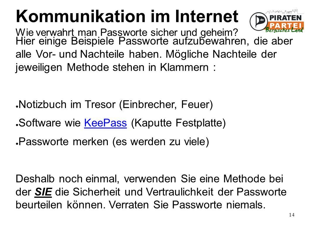 14 Kommunikation im Internet Wie verwahrt man Passworte sicher und geheim.