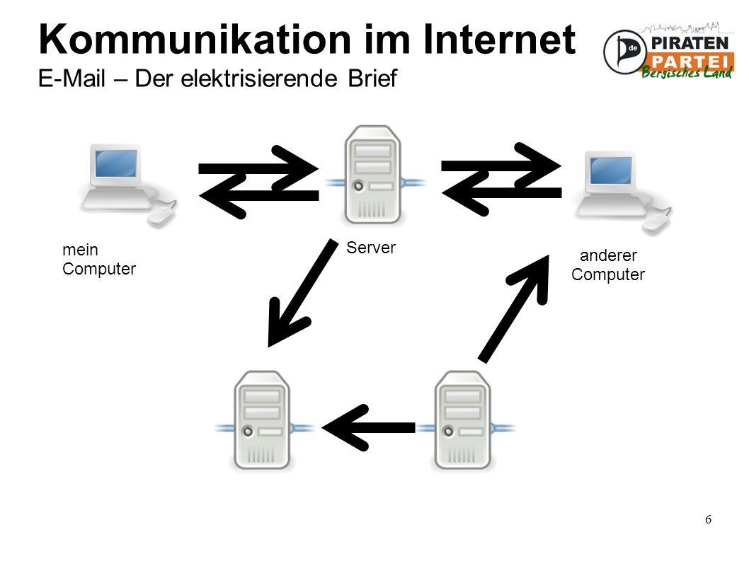 6 Kommunikation im Internet E-Mail – Der elektrisierende Brief mein Computer Server anderer Computer