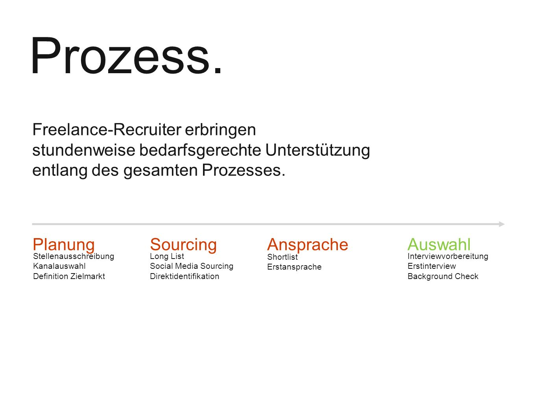Prozess. Freelance-Recruiter erbringen stundenweise bedarfsgerechte Unterstützung entlang des gesamten Prozesses. PlanungSourcingAnspracheAuswahl Stel