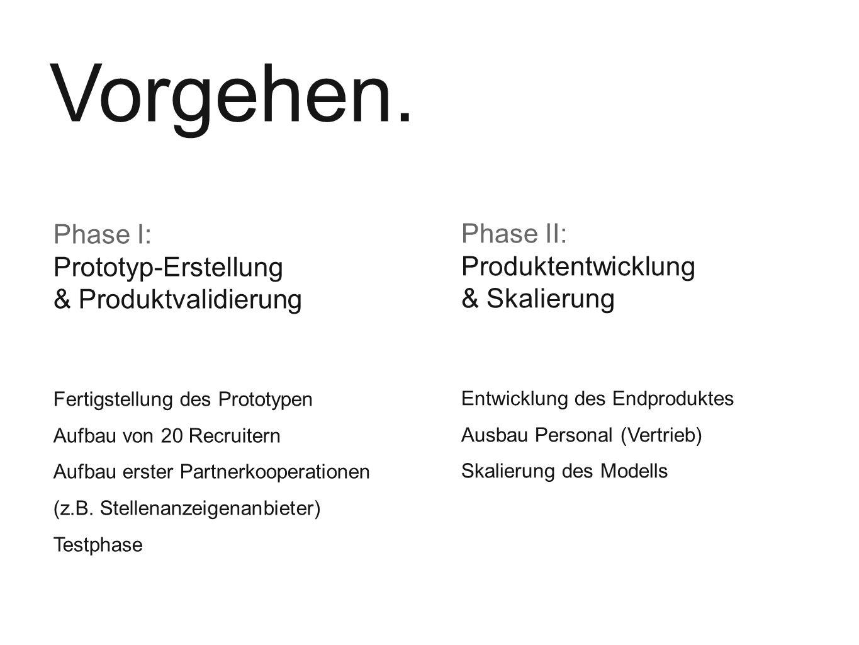 Vorgehen. Phase I: Prototyp-Erstellung & Produktvalidierung Fertigstellung des Prototypen Aufbau von 20 Recruitern Aufbau erster Partnerkooperationen