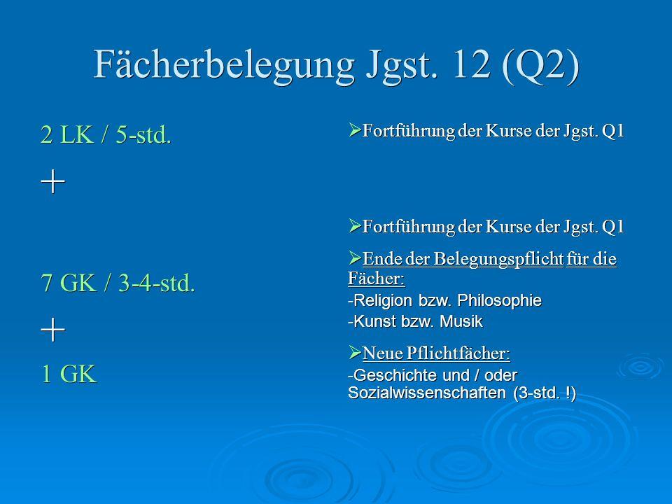 Fächerbelegung Jgst. 12 (Q2) 2 LK / 5-std. + 7 GK / 3-4-std.