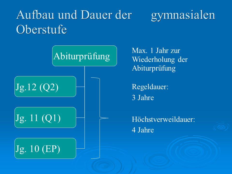 Abiturprüfung Die Prüfung findet in 4 Fächern statt: - 1.