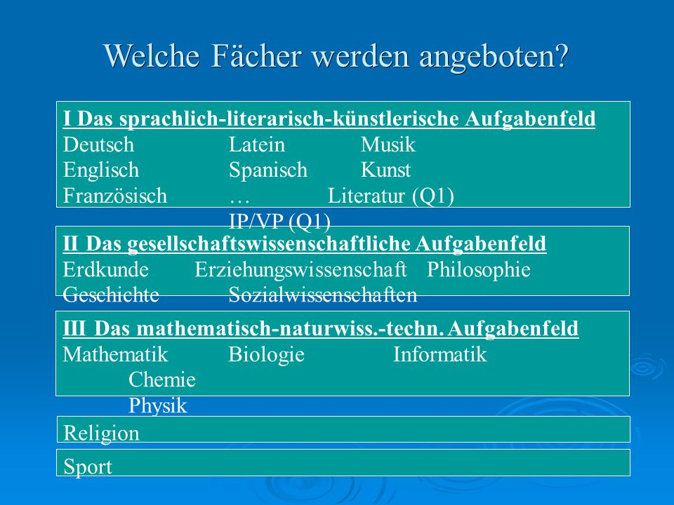 Schriftlichkeit Q 1.2Q 1.1EP 2EP 1Q 2.1Q 2.2 Deutsch Fortgeführte Fremdsprache Neueinsetzende Fremdsprache Gesellschaftswissenschaft Mathematik Naturwissenschaft 1 weitere Fremdsprache oder 1 weiteres nat.-techn.