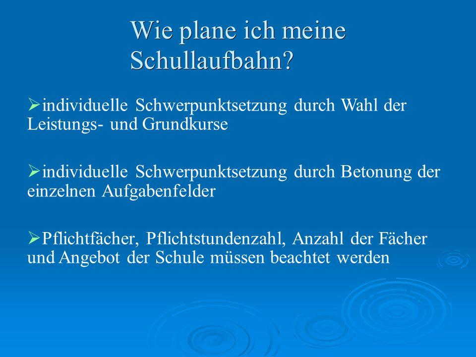 Pflichtfächer / Mindestbelegungsdauer Q 1.2Q 1.1EP 2EP 1Q 2.1Q 2.2 Deutsch Fremdsprache (E, F, L, S) Kunst/MusikLit/IP/VP Gesellschaftswissenschaft (EK, GE, SW, PA, PL) 2 GK GE/SW Mathematik Naturwissenschaft (BI, CH, PH) Weitere Fremdsprache o.