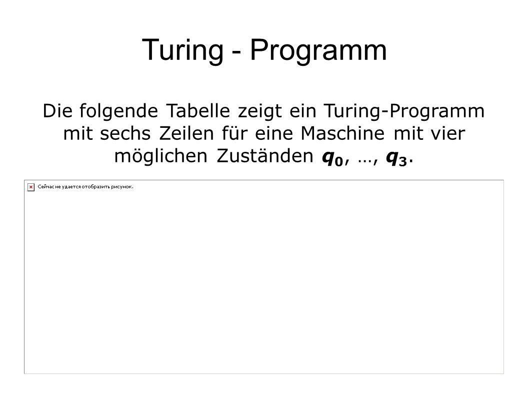 Turing - Programm Die folgende Tabelle zeigt ein Turing-Programm mit sechs Zeilen für eine Maschine mit vier möglichen Zuständen q 0, …, q 3.