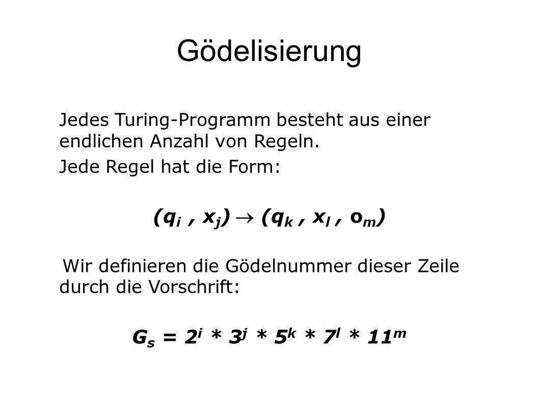 Gödelisierung Jedes Turing-Programm besteht aus einer endlichen Anzahl von Regeln.